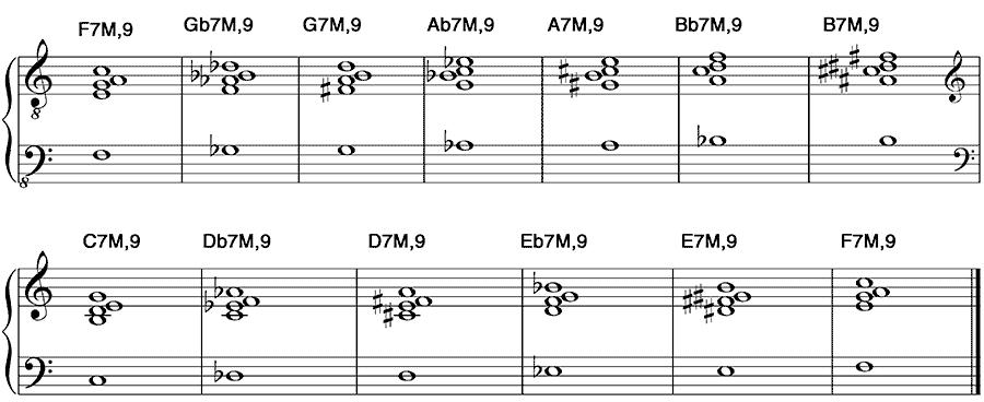 A harmonia da bossa nova parte 1