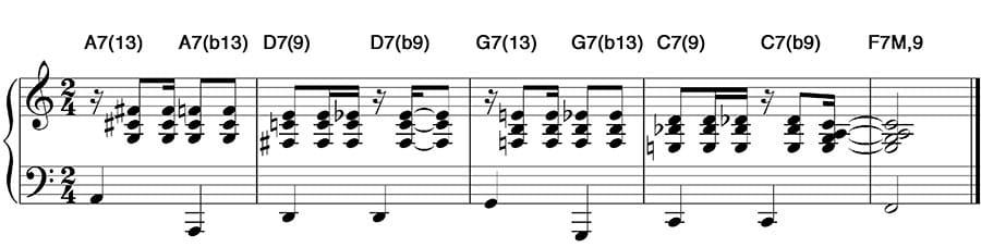 clichê rítmico-harmônico da bossa nova