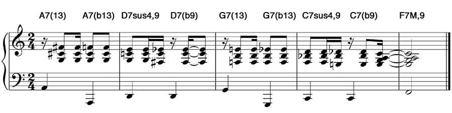 Piano bossa nova clichê harmonico