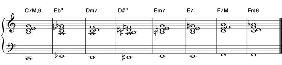 Tom Jobim Eu sei que vou te amar harmonia