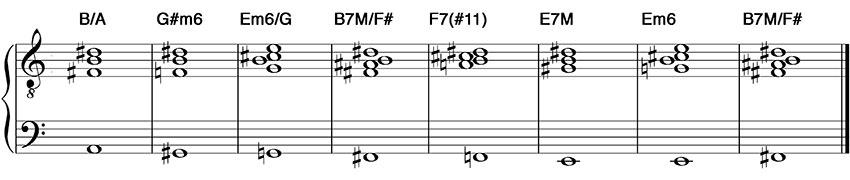 Harmonia da bossa nova - aguas de março - análise harmônica