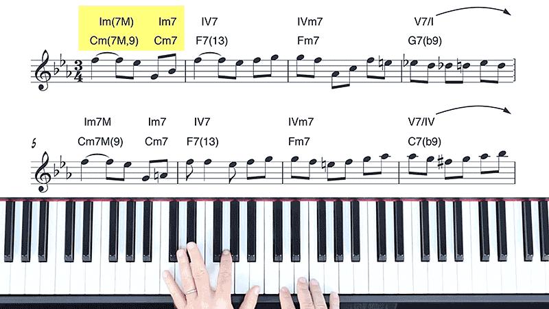Luiza - Tom Jobim: análise da harmonia da música