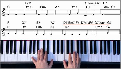 rearmonizar ou re-harmonizar - rearmonização ou re-harmonização