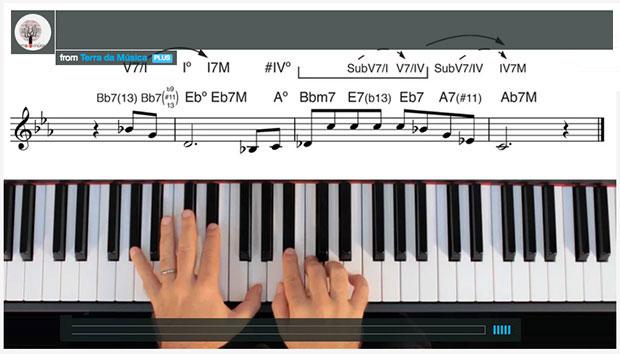 Re-harmonização