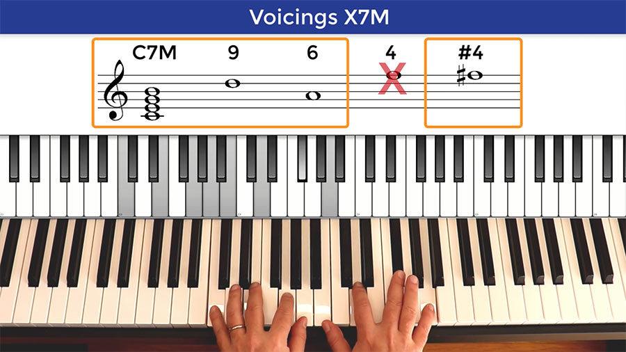 Voicings e acordes sofisticados ao piano