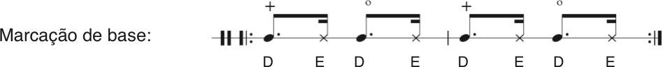 Marcação de base do surdo