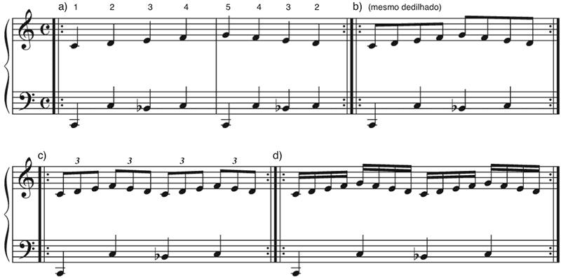 Exercício de rítmica e coordenação motora