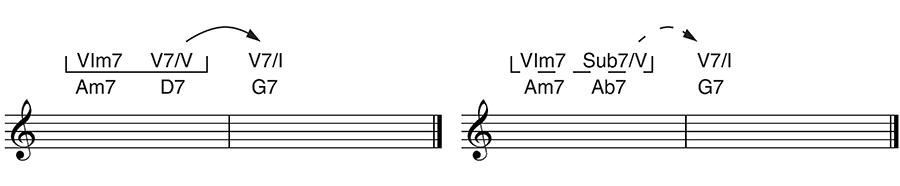 SubV7 e seu uso na harmonia