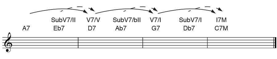 Subv7 e seu uso