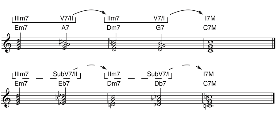 curso de harmonia